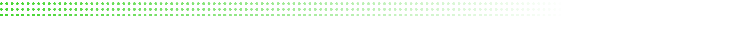 Green Dotted Border